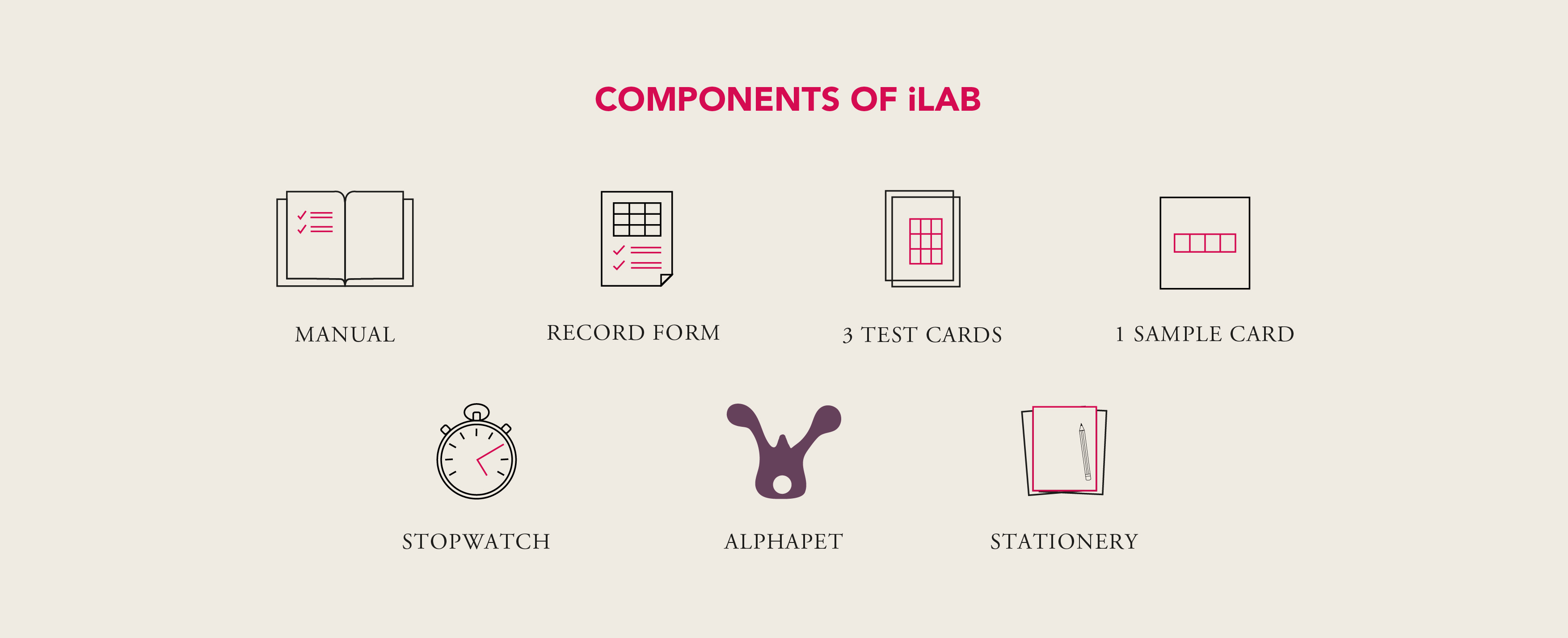iLAB Components