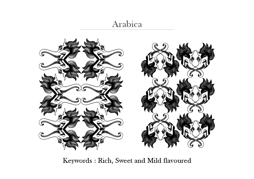 Arabica Patterns