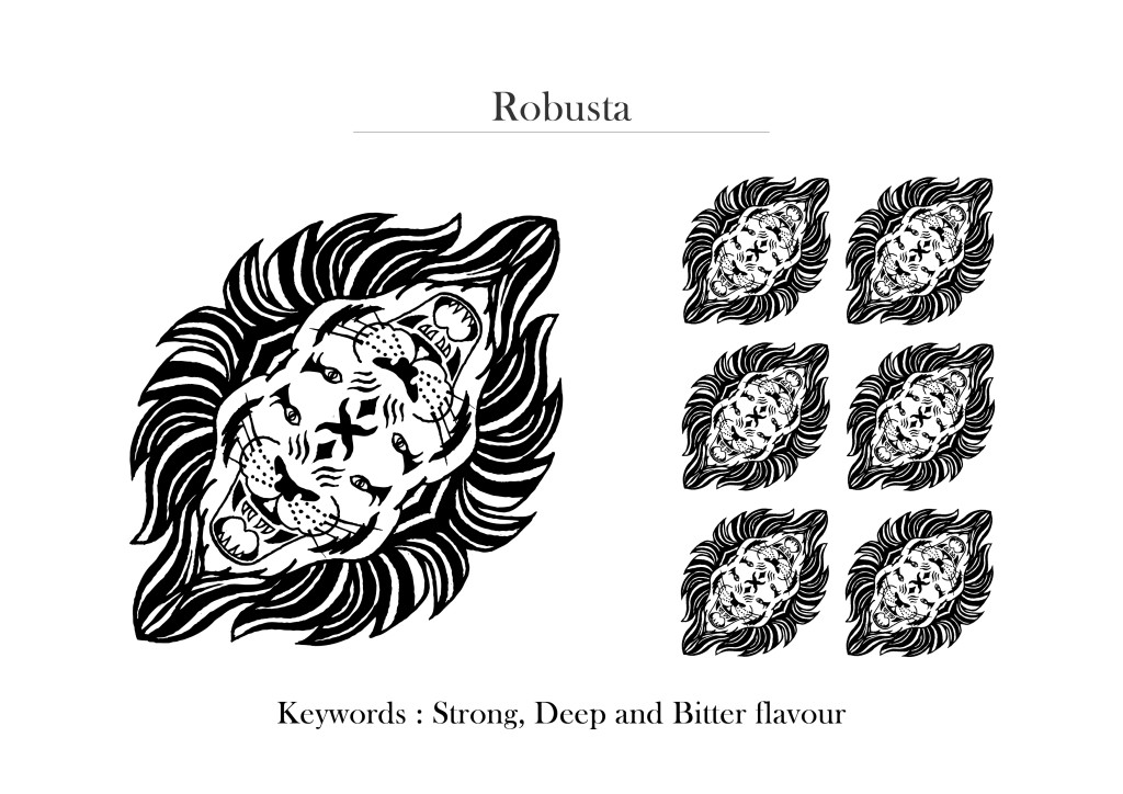 Robusta Patterns