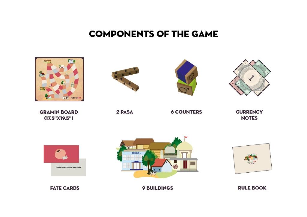 GRAMIN components