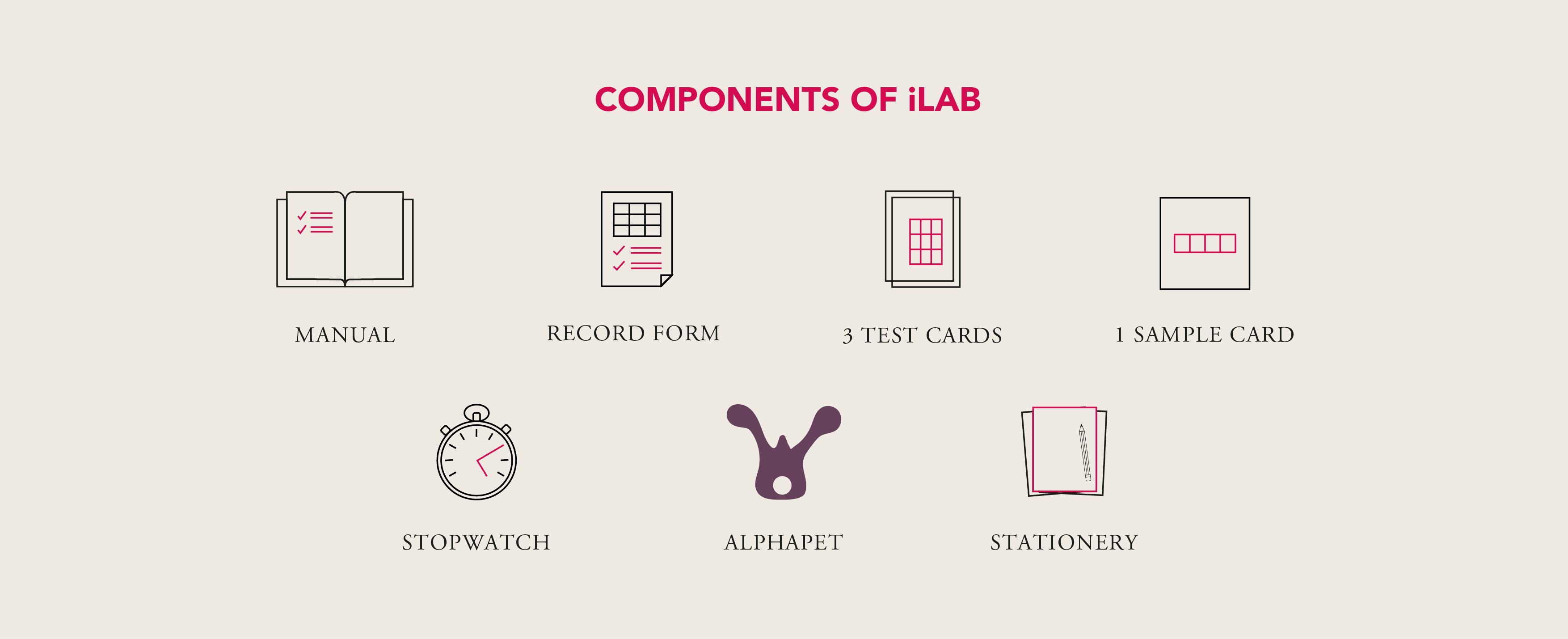 iLAB Components
